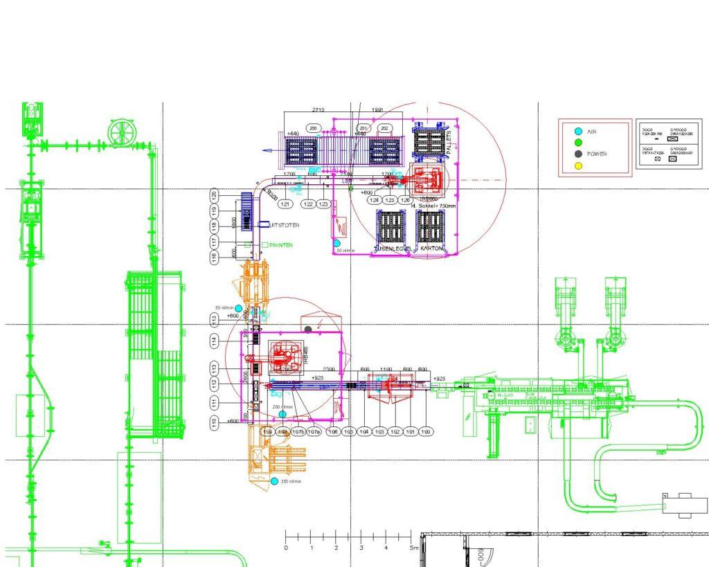 complete lijnoplossingen layout productieplant